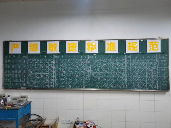 0111机电系参加全国机械行业职业教育技能大赛喜获7金3银1铜佳绩-罗川2.jpg